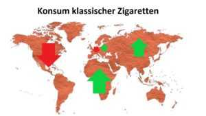 Konsumentwicklung Zigaretten